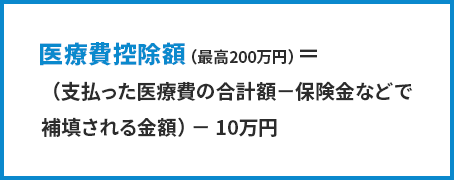 医療費控除額=「支払った医療費の合計額」-「保険金などで補填される金額」-10万円