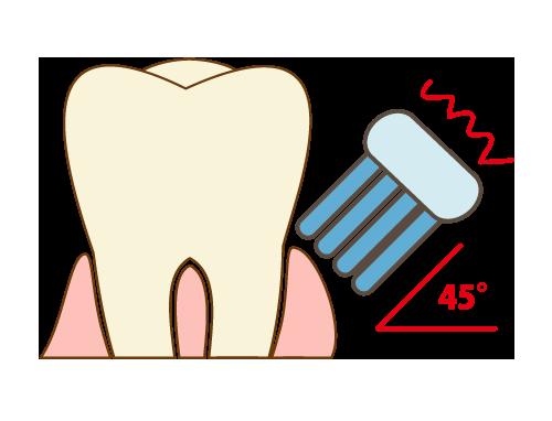 歯ブラシの角度