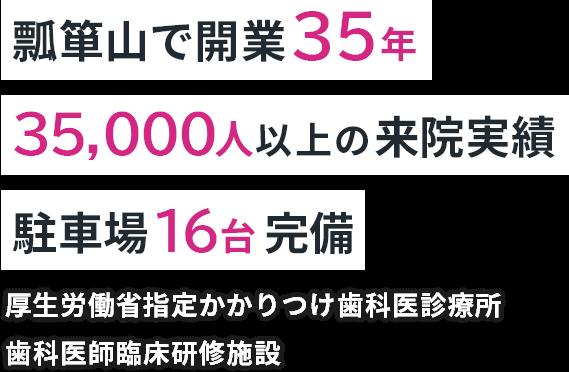 瓢箪山で開業30年、25,000人以上の来院実績